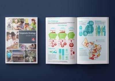 Bristol Design - Corporate Strategy